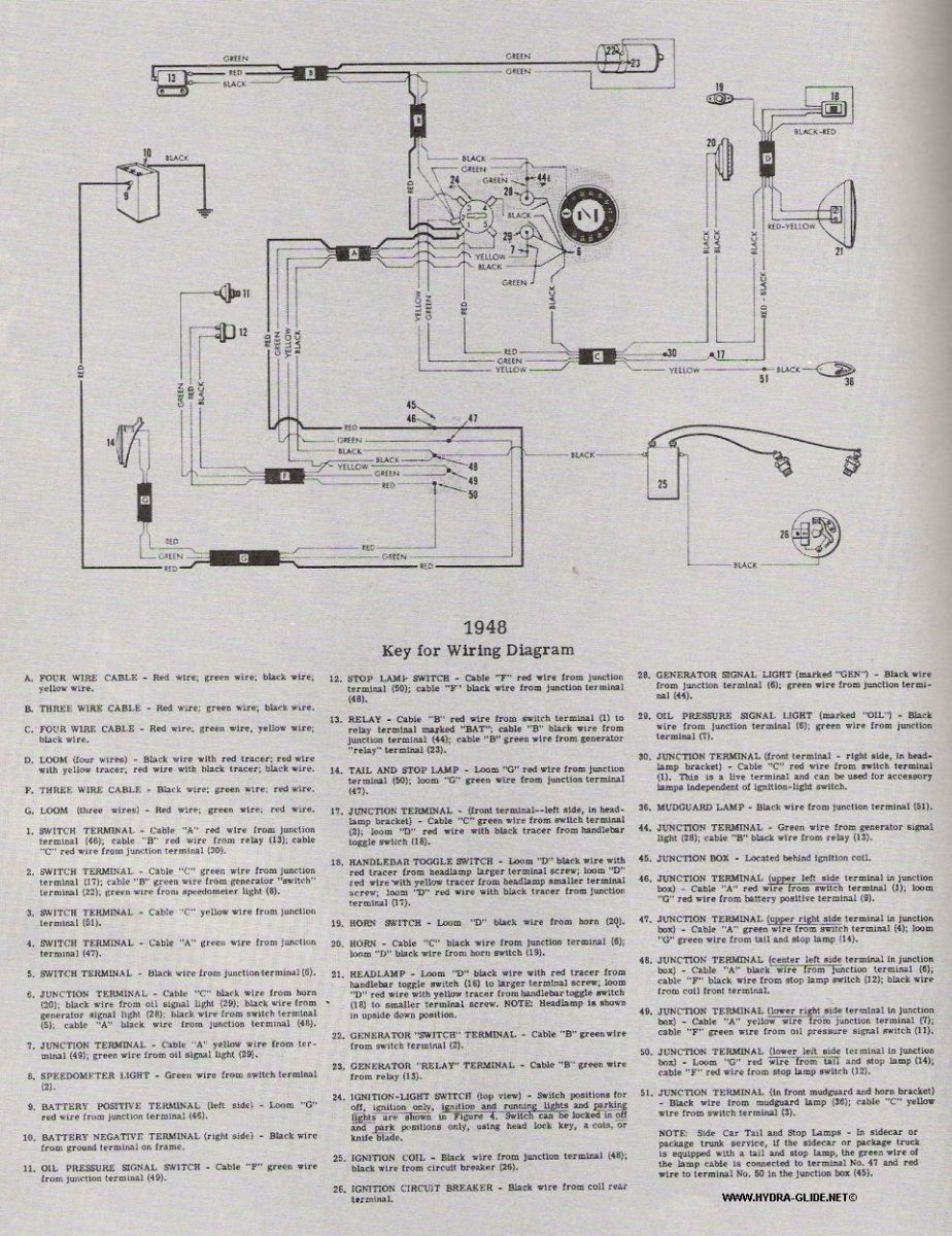 5.10 Electrical - Wiring Diagram 1948 on