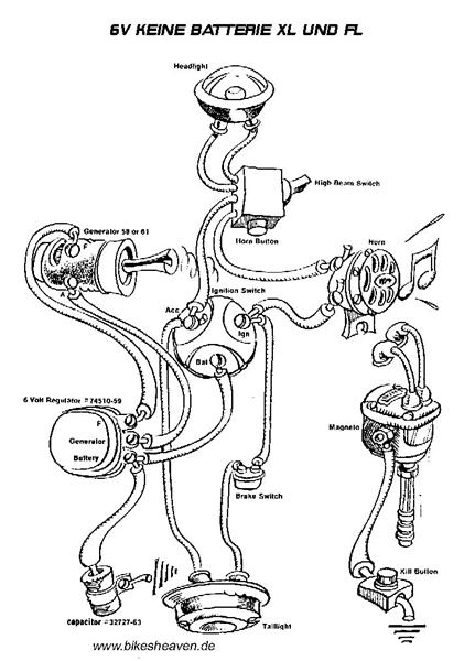Harley Magneto Wiring Schematic | Wiring Schematic Diagram on