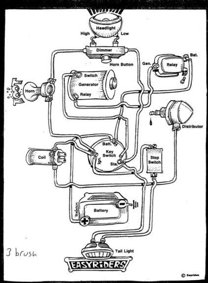 Wiring       diagrams     Easyriders version