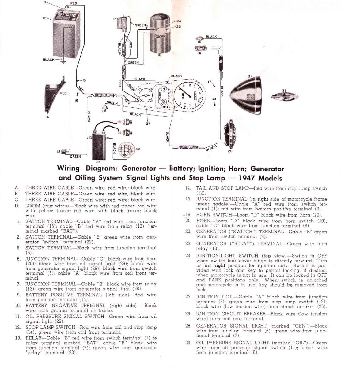 1947 Wiring Diagrams on smart car diagrams, electronic circuit diagrams, lighting diagrams, honda motorcycle repair diagrams, switch diagrams, electrical diagrams, internet of things diagrams, battery diagrams, series and parallel circuits diagrams, transformer diagrams, led circuit diagrams, troubleshooting diagrams, pinout diagrams, hvac diagrams, engine diagrams, friendship bracelet diagrams, sincgars radio configurations diagrams, gmc fuse box diagrams, motor diagrams,
