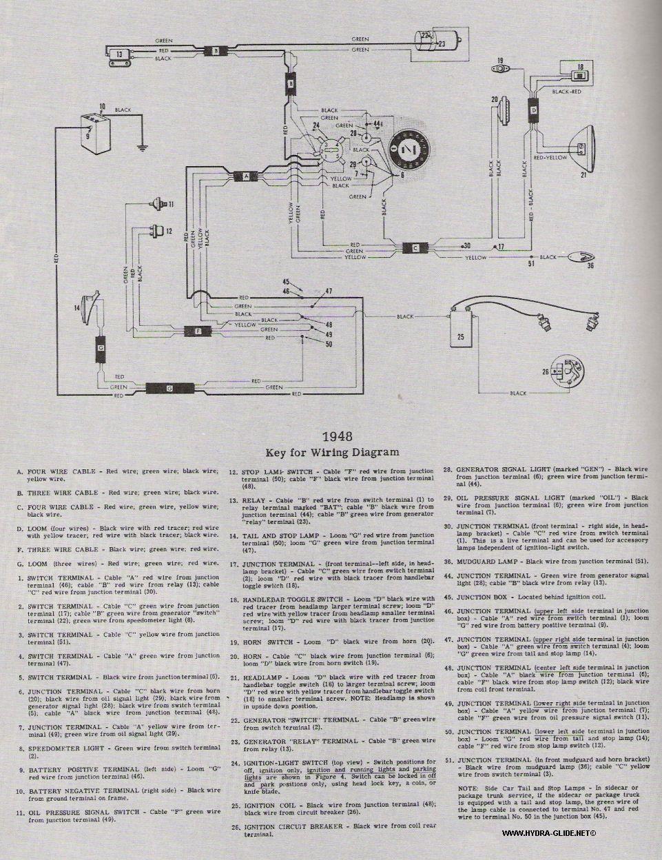 1948 Wiring Diagram